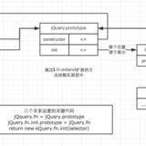 前端基础进阶(十一):详细图解jQuery对象,以及如何扩展jQuery插件